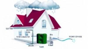 malaysia rainwater harvesting